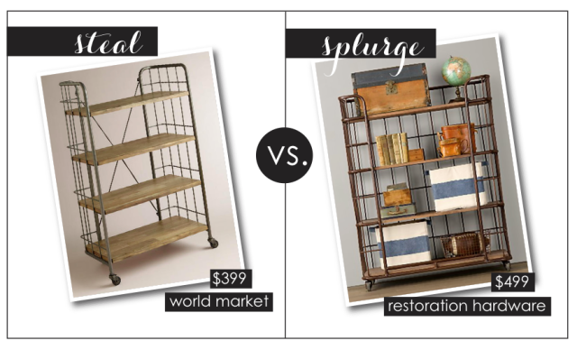 industrial shelf | home sweet blog